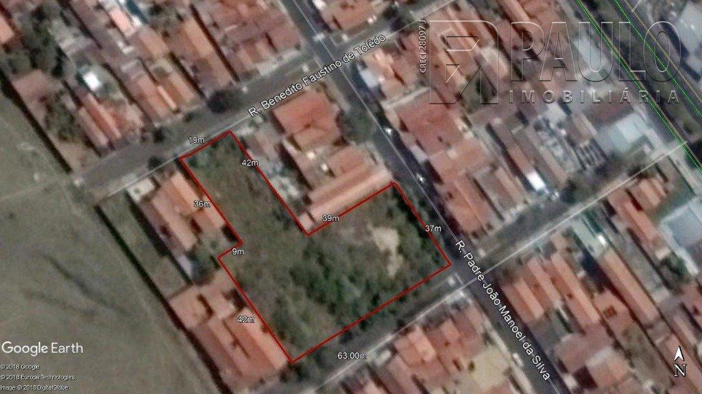 Áreas Jardim Elite Piracicaba