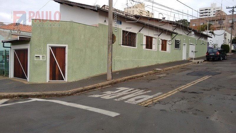 Casa Sao Dimas, Piracicaba (3948)