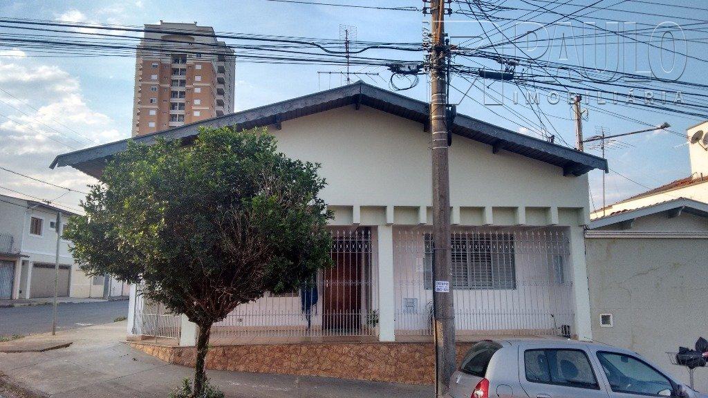Casa Vila Independência Piracicaba